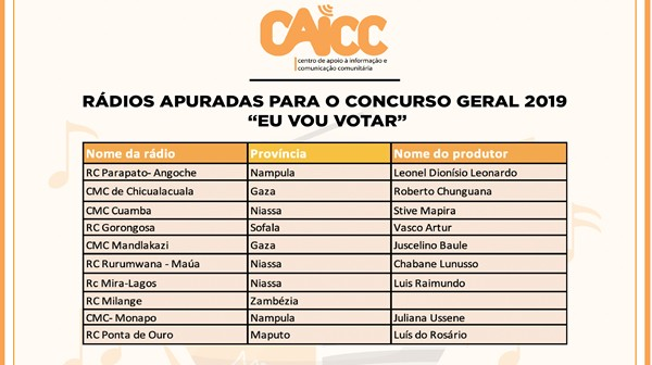 concurso_2019_lista_apurados