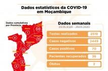 caicc_estatistas_covid_19_30052020
